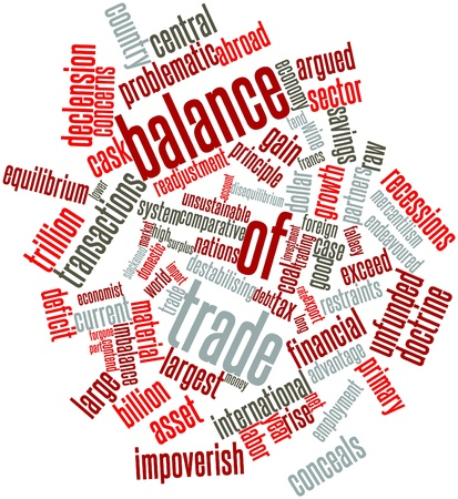 impoverish: Abstract word cloud for Balance of trade with related tags and terms