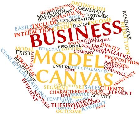 Abstract woordwolk voor Business Model Canvas met gerelateerde tags en voorwaarden
