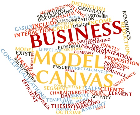 aligning: Abstract word cloud for Business Model Canvas with related tags and terms Stock Photo