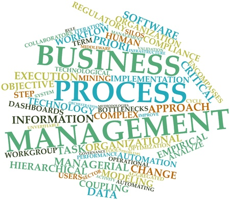synonymous: Abstract word cloud for Business process management with related tags and terms Stock Photo