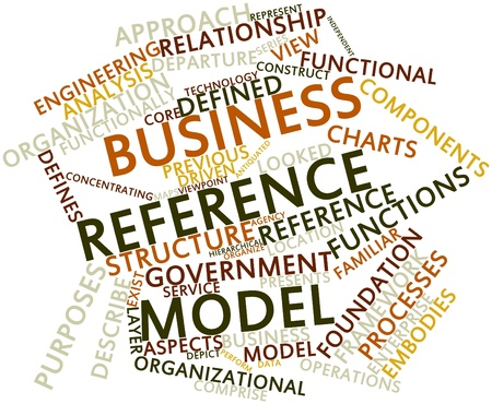 looked: Abstract word cloud for Business reference model with related tags and terms