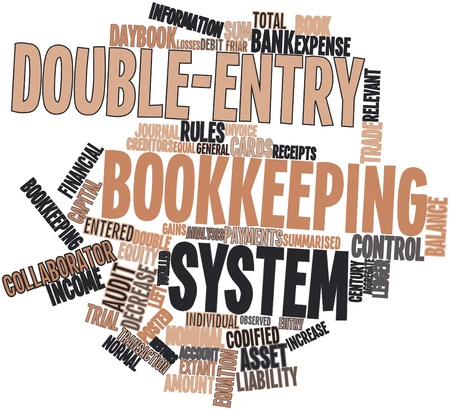 Abstract word cloud for Double-entry bookkeeping system with related tags and terms photo