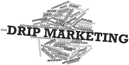 jeopardizing: Abstract word cloud for Drip marketing with related tags and terms