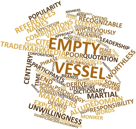derive: Abstract word cloud for Empty vessel with related tags and terms