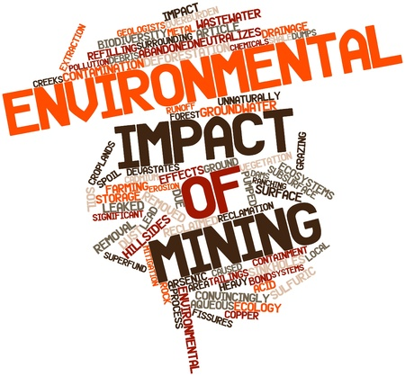overburden: Abstract word cloud for Environmental impact of mining with related tags and terms