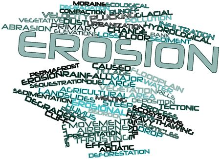 erosion: Abstract word cloud for Erosion with related tags and terms