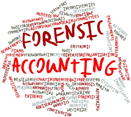 ricavato: Word cloud astratto per Forensic accounting con tag correlati e termini