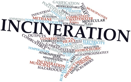 Abstract word cloud for Incineration with related tags and terms Stock Photo
