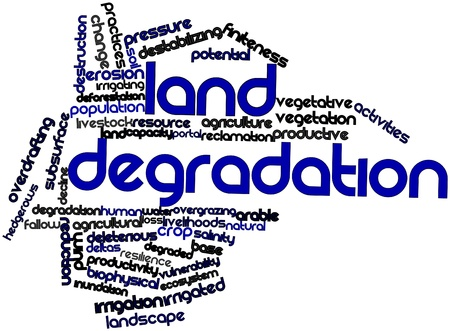 hedgerows: Abstract word cloud for Land degradation with related tags and terms