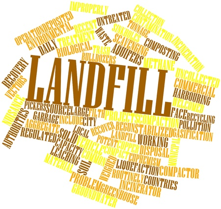 composting: Abstract word cloud for Landfill with related tags and terms
