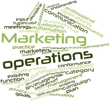 conformance: Abstract word cloud for Marketing operations with related tags and terms