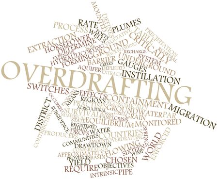 containment: Abstract word cloud for Overdrafting with related tags and terms
