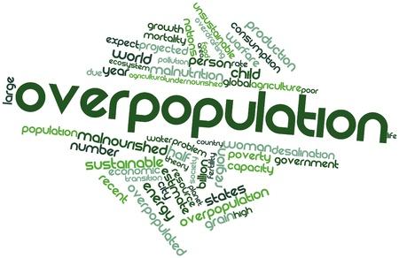 hip�tesis: Nube palabra abstracta para superpoblaci�n con etiquetas y t�rminos relacionados