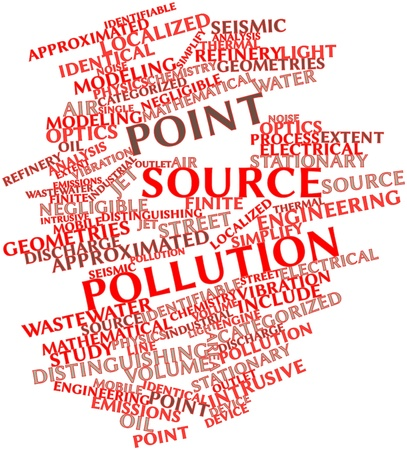 identifiable: Abstract word cloud for Point source pollution with related tags and terms