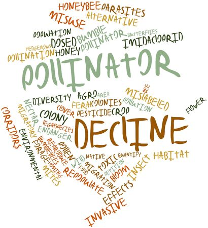 invasive species: Abstract word cloud for Pollinator decline with related tags and terms Stock Photo