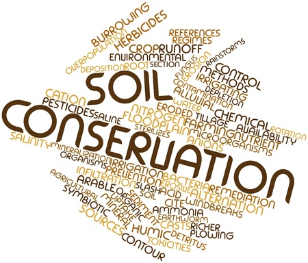 regimes: Abstract word cloud for Soil conservation with related tags and terms