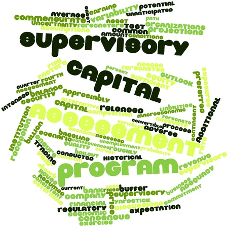commensurate: Abstract word cloud for Supervisory Capital Assessment Program with related tags and terms Stock Photo