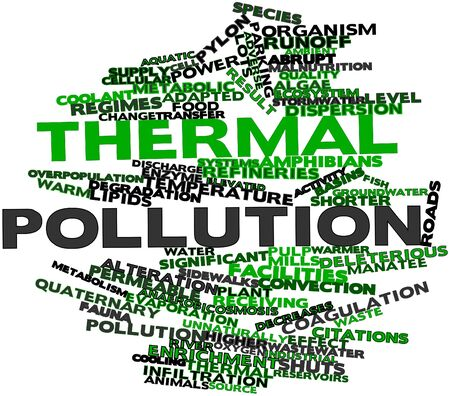 Abstract word cloud for Thermal pollution with related tags and terms