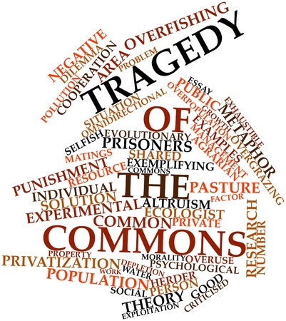 herder: Abstract word cloud for Tragedy of the commons with related tags and terms