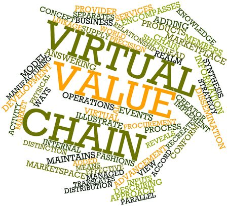 Abstract word cloud for Virtual value chain with related tags and terms photo