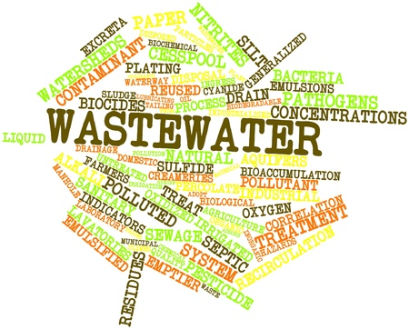 irrigated: Abstract word cloud for Wastewater with related tags and terms