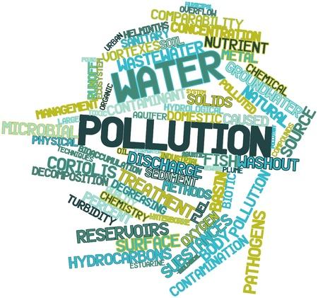 sustancias toxicas: Nube de la palabra abstracta de la contaminación del agua con las etiquetas y términos relacionados