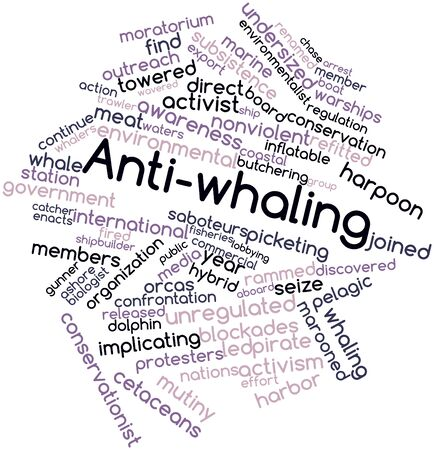 gash: Abstract word cloud for Anti-whaling with related tags and terms