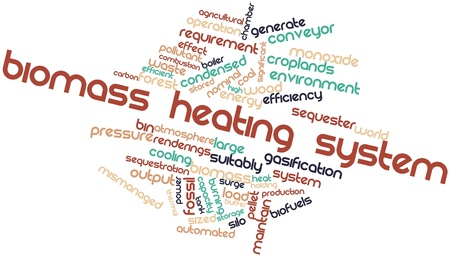 quantities: Abstract word cloud for Biomass heating system with related tags and terms