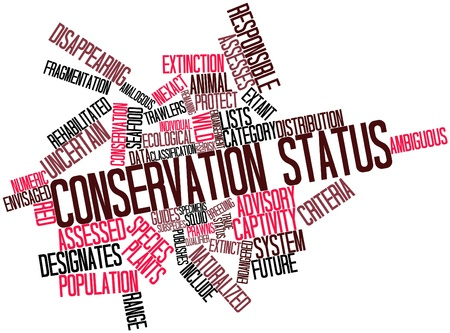 defines: Abstract word cloud for Conservation status with related tags and terms