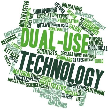 educators: Nube palabra abstracta para Tecnología de doble uso con etiquetas y términos relacionados