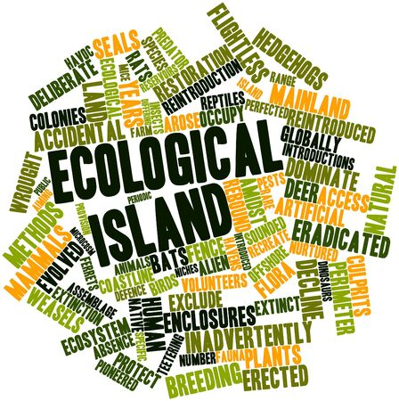 exclude: Abstract word cloud for Ecological island with related tags and terms