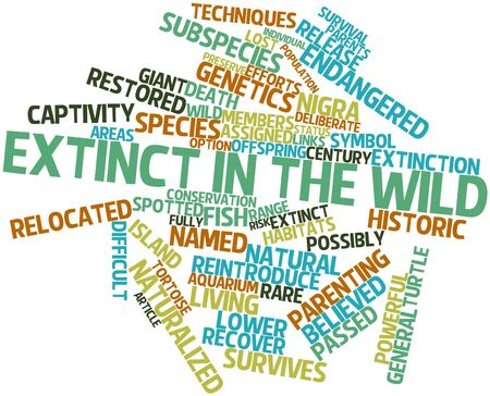 restored: Abstract word cloud for Extinct in the Wild with related tags and terms