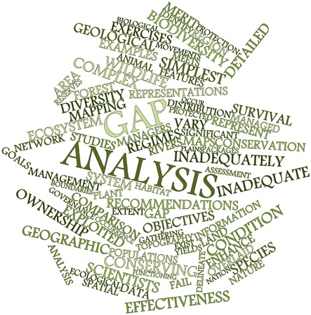 regimes: Abstract word cloud for Gap analysis with related tags and terms
