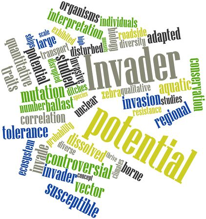 invader: Abstract word cloud for Invader potential with related tags and terms