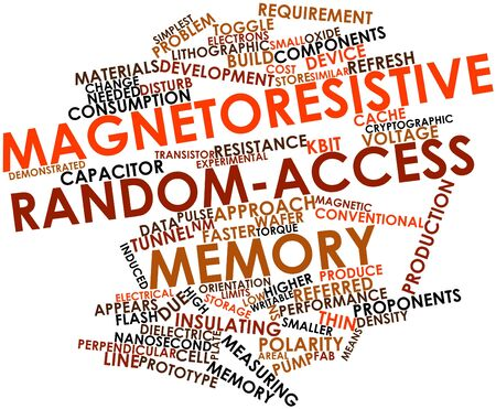 writable: Abstract word cloud for Magnetoresistive random-access memory with related tags and terms Stock Photo