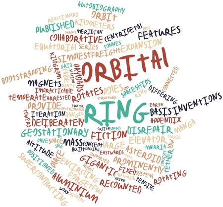 deteriorated: Abstract word cloud for Orbital ring with related tags and terms