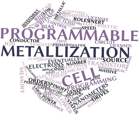 damage control: Abstract word cloud for Programmable metallization cell with related tags and terms