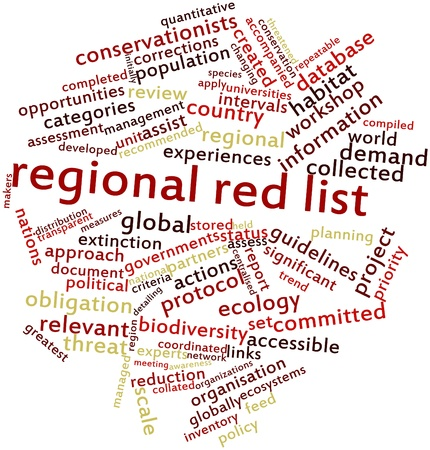 centralised: Abstract word cloud for Regional Red List with related tags and terms