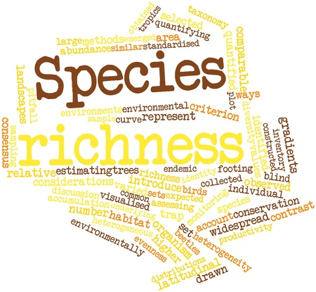 heterogeneity: Abstract word cloud for Species richness with related tags and terms