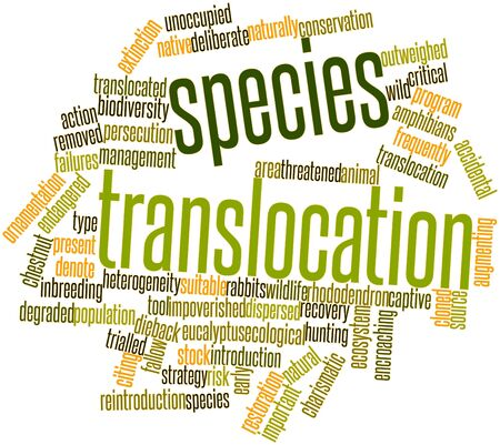 heterogeneity: Abstract word cloud for Species translocation with related tags and terms