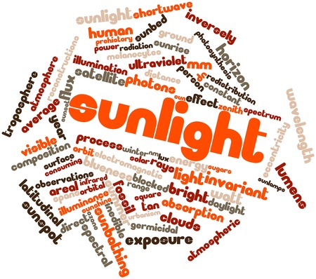 zenith: Abstract word cloud for Sunlight with related tags and terms