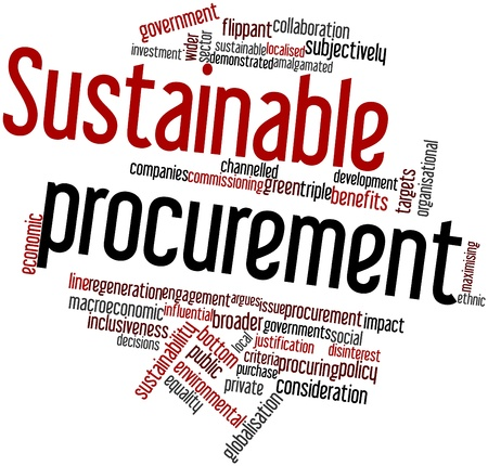 affirmative: Abstract word cloud for Sustainable procurement with related tags and terms