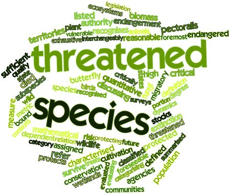 characterised: Abstract word cloud for Threatened species with related tags and terms