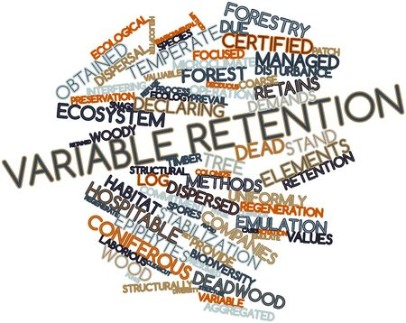 popularly: Abstract word cloud for Variable retention with related tags and terms
