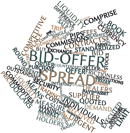 initiating: Abstract word cloud for Bid-offer spread with related tags and terms
