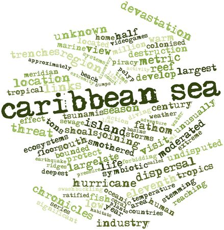 caribbean sea: Abstract word cloud for Caribbean Sea with related tags and terms