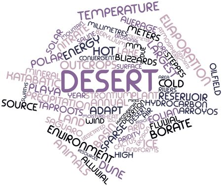 desertion: Abstract word cloud for Desert with related tags and terms Stock Photo