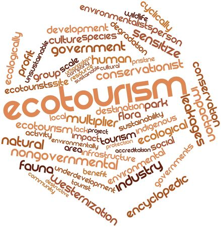 sustainably: Abstract word cloud for Ecotourism with related tags and terms