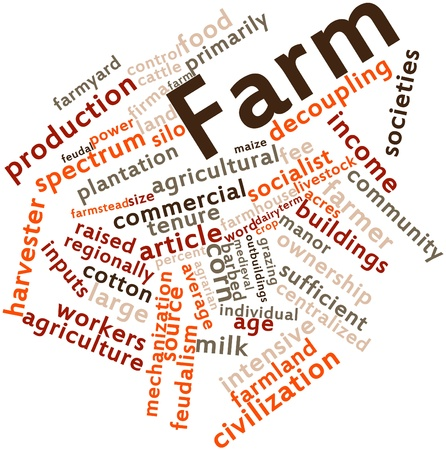 landowners: Abstract word cloud for Farm with related tags and terms