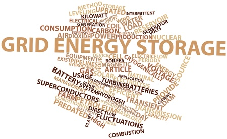 leveling: Abstract word cloud for Grid energy storage with related tags and terms
